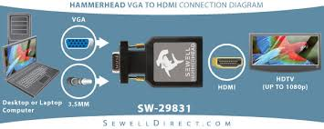vga to hdmi vga to hdmi connection to your hdtv assuming it has an available hdmi port any hdtv made in the last three year years will have hdmi and many made before this