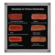 Faux Frame Steak Doneness Photo Chart Restaurant