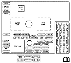 chevy cobalt fuse box diagram printable wiring 05 cobalt fuse diagram 05 home wiring diagrams source