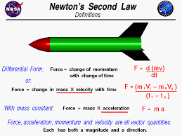 computer drawing of a model rocket with the math equations for newton s second law of motion