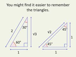 Sine Cosine Values Chart Maths Gcse Higher And Foundation Exact Values Of Sin Cos Tan For 0 30 45 60 90 Degrees