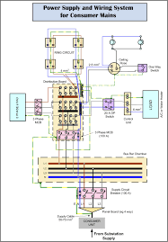 electrical wiring circuit diagram residential diagrams electrician wire lights with