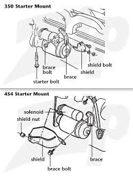 corvette technical answers zip corvette parts blog 1984 Corvette Headlight Wiring 1968 1982 corvette starter mount 1984 Corvette Headlight Conversion