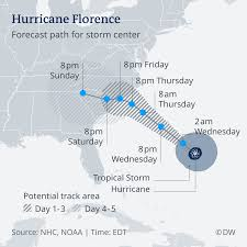 Hurricane Tracking Chart Florence The World S Deadliest Hurricanes Typhoons And Cyclones