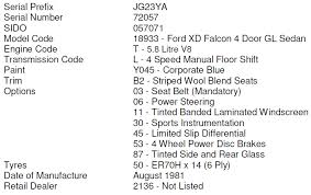 Ford Falcon Colour Chart Paint Codes Body And Exterior Ozfalcon Ford Falcon