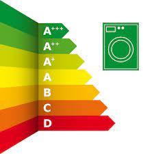 """Devir Tasarruf Devri"""" İse Elektrikli Ev Aletlerinin Ne Kadar Enerji  Tükettiklerini de Bilmek Gerek!"""