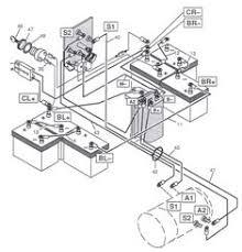 1989 ezgo marathon golf cart wiring diagram wiring diagram libraries 1988 ezgo medalist wiring diagram modern design of wiring diagram u2022gas ezgo wiring diagram ezgo