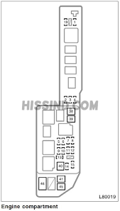99 Toyotq camry fuse diagram engine compartment under hood?resize=404%2C710 1999 toyota camry fuse box diagram, location, description on 2000 toyota camry fuse box diagram