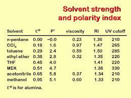 46 Unmistakable Hplc Solvent Strength Chart