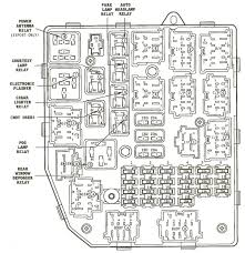 jeep zj fuse box diagram jeep wiring diagrams online