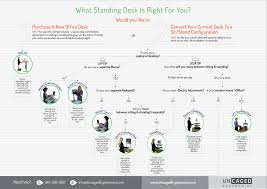 me choose a standing