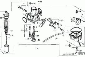similiar 1988 honda fourtrax engine diagram keywords wiring diagram on wiring diagram likewise 1988 honda fourtrax 300 on