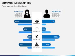 Comparison Infographic Template Compare Infographic Infographic Compare Compare Infographics