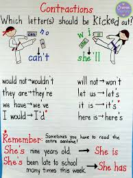 Contraction Chart Grammar Contractions Not Just For Early Elementary Two Free Games
