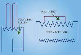 Belt Drives Industrial Wiki Odesie By Tech Transfer