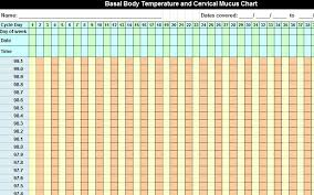 Rational Basal Temperature Chart Ovulation Basal Body