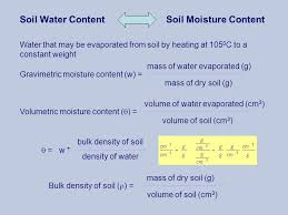 Moisture Content Soil Water Contentsoil Moisture Content Water That May Be