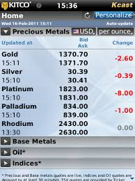 Free Spot Gold Price App BlackBerry Kcast Gold Livetrade From Adorable Live Market Quotes