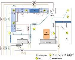wiring diagram for a kitchen install kitchen electrical wiring Wiring A Kitchen Diagram wiring diagram for a kitchen install kitchen electrical wiring readingrat net wiring a kitchen diagram uk