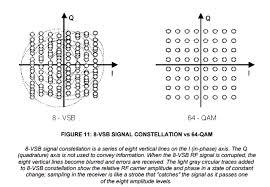 Atsc Frequency Chart Atsc Broadcast Signal Identification Wiki