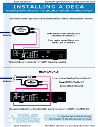 white paper a guide to directv networking forums solidsignal com docs d install lr png