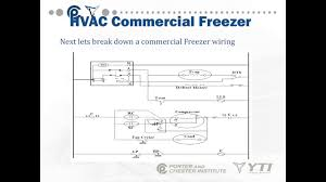 commercial zer wiring diagram wiring diagram expert commercial zer wiring diagram