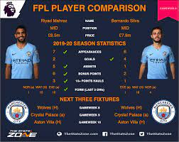 FPL Gameweek 8 – head-to-head comparisons: Riyad Mahrez vs Bernardo Silva -  The Stats Zone