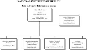 Nih Organizational Chart Organization Chart For Fy2013 Budget Congressional