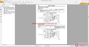 auto wiring diagrams for mitsubishi data wiring diagrams \u2022 Wiring Diagram Symbols automotive wiring diagram pdf free download wiring diagram xwiaw rh xwiaw us 97 eclipse wiring