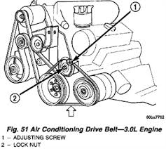 how to put on a serpentine belt on a plymouth voyager fixya netvan 104 png