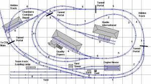 model railroad wiring diagrams images ho railroad wiring diagrams on model railroad ho layout plans bridges