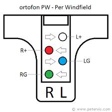 ortofon pw wiring diagram