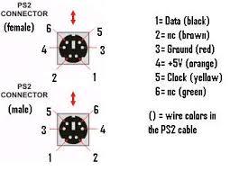 ps2 usb adapter wiring diagram wiring diagram libraries ps 2 mouse wiring wiring diagram todays ps2 usb adapter