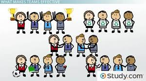working as a team characteristics of effective teams examples and qualities video