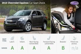 2015 Chevrolet Equinox: Car Seat Check | News | Cars.com