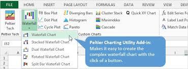 Peltier Charts Peltier Peltier Tech Chart Utility
