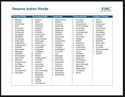 Power Verbs For Resume Free Resume Templates 2018