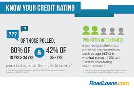 road loan com 6 ways to avoid a bad car loan roadloans