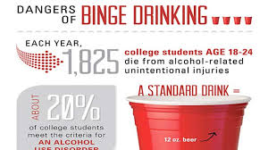 Original College Drinking Research Paper 100 On Binge
