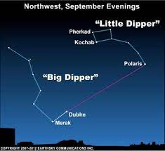Use the Big Dipper to find the North Star | Tonight | EarthSky