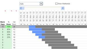 Monthly Gantt Chart Excel Template Free Download Daily Weekly Monthly View In The Gantt Chart Template