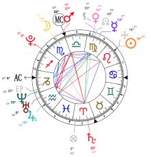 Horoscope Based On Birth Chart Leo Kylie Jenners Personal Horoscope And New Babys Astrology