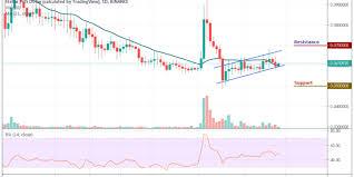 Stellar Price Analysis Stellar Xlm Trades With Moderate