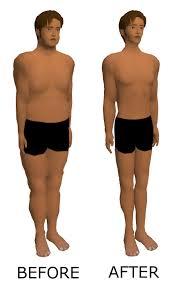 Weight Loss Wikipedia