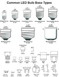 light bulb socket sizes chart dolap magnetband co candelabra base size