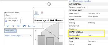 Cognos Know How How To Make Cognos Chart Tooltip Support