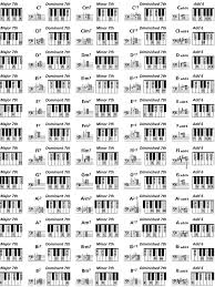 Free Jazz Piano Chord Charts Free Piano Chord Chart For Free Keyboard Chord Chart In