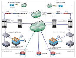 project network diagram template images network diagram for network diagram examples success