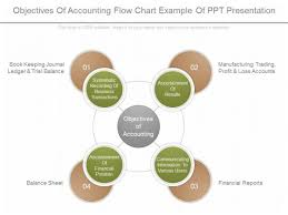 Objectives Of Accounting Flow Chart Example Of Ppt
