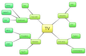 essay on television in hindi language television watching habits  essay on television in hindi language